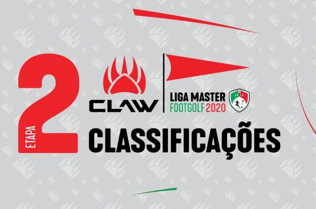 Classificações da 2.ª Etapa Liga Master CLAW